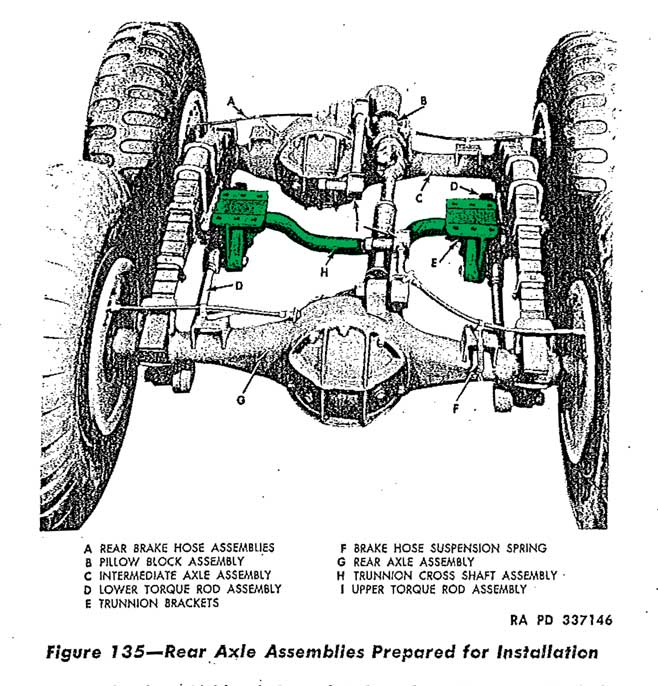 black and white axle illustration